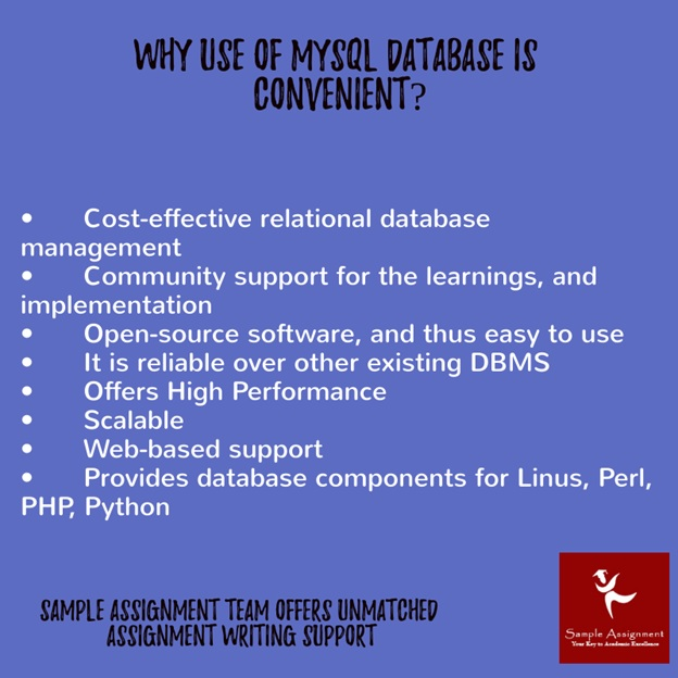 mysql database assignment