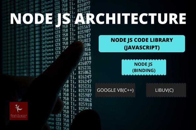 node js assignment help