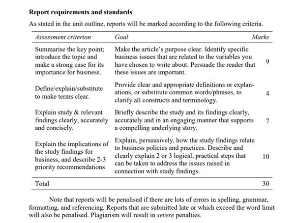 organisational psychology assignment experts