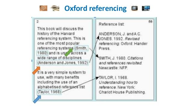 Oxford referencing Style