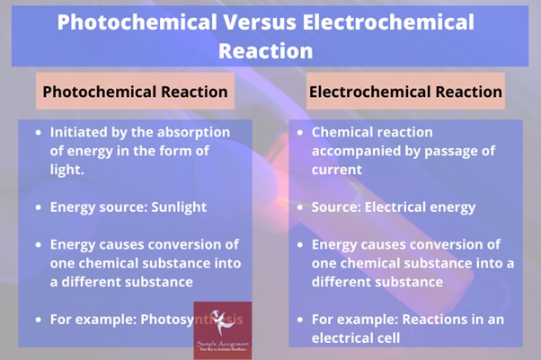 photochemical and electrochemical reactions