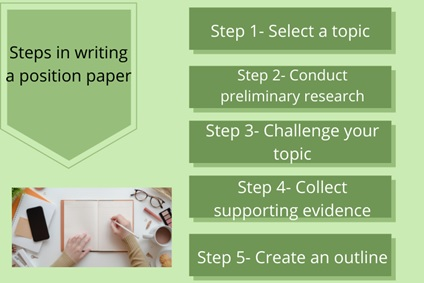 position paper assignment help