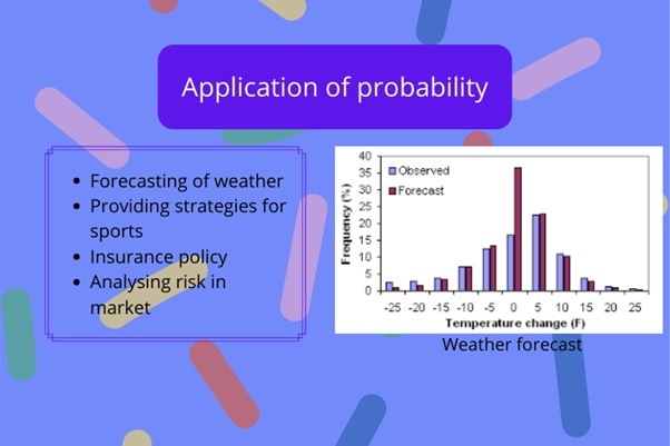 Probability Assignment Writing Service