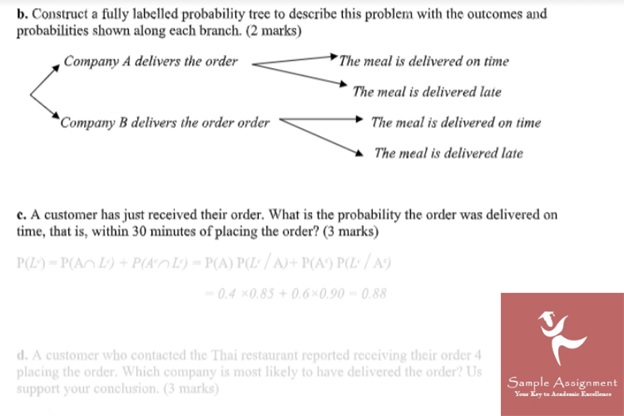 probability distributions assignment experts