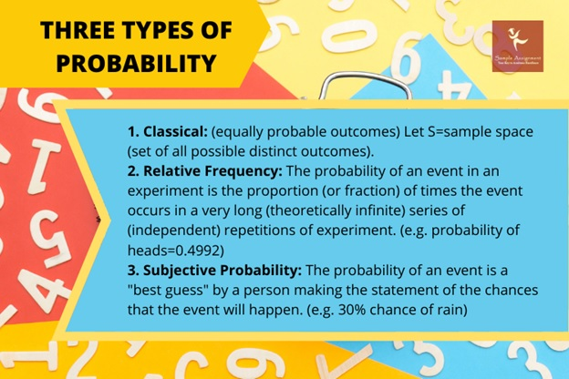 probability distributions assignment help