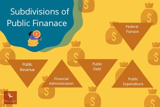 public finance and taxation assignment help