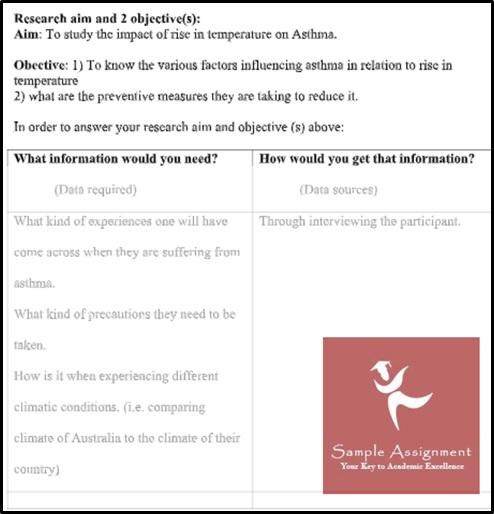 qualitative methodology assignment