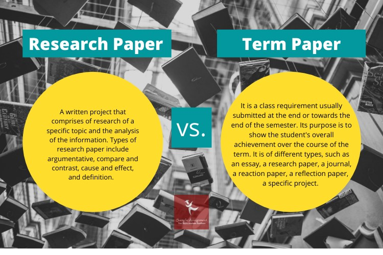 research essay writing help