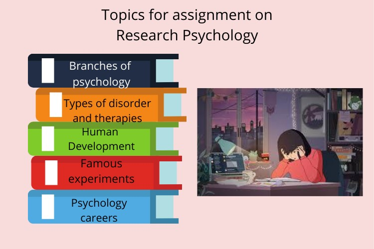 research psychology assignment writing help