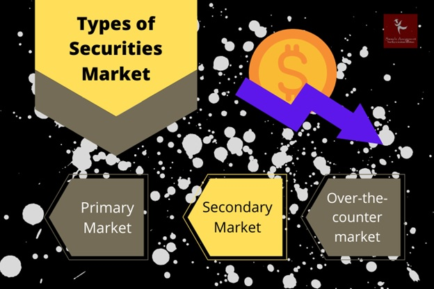 securities analysis assignment help