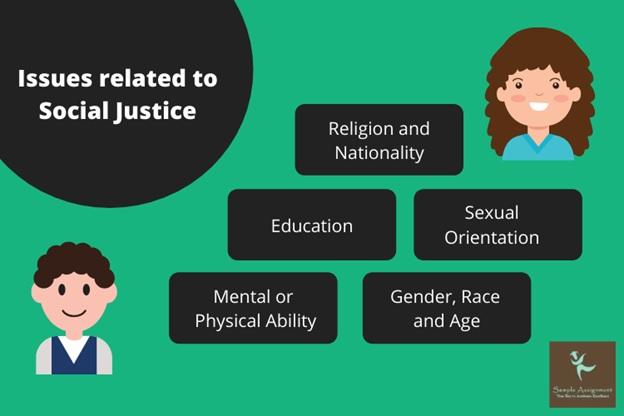 social justice essay assignment help