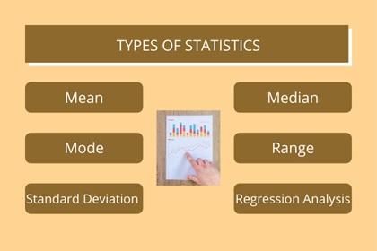 statistics quiz help