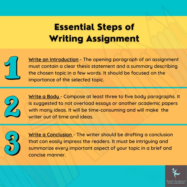 stpes of writing assignment