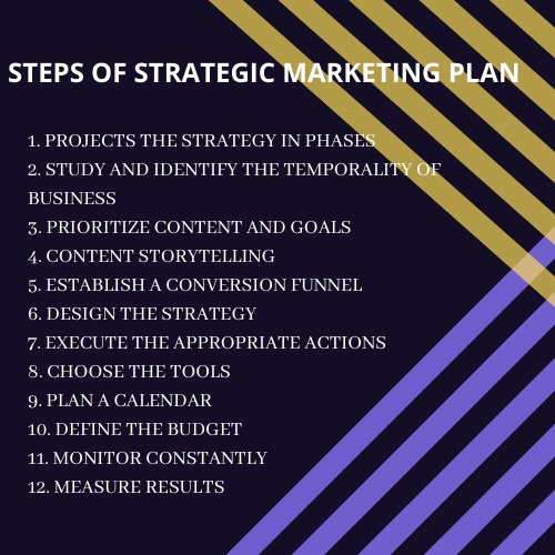 bsbmkg609 Strategic marketing plan