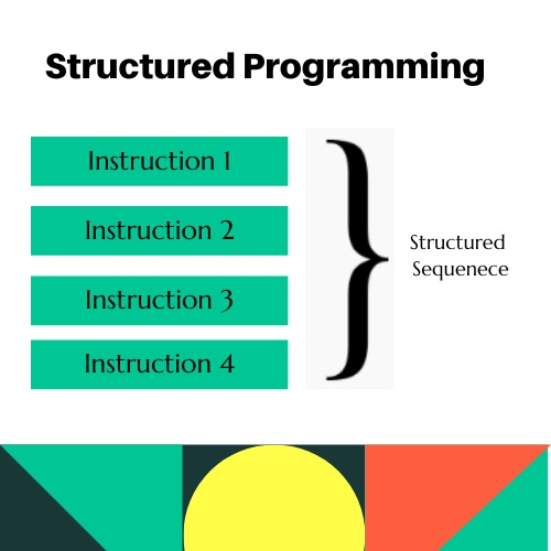structured programming assignment help