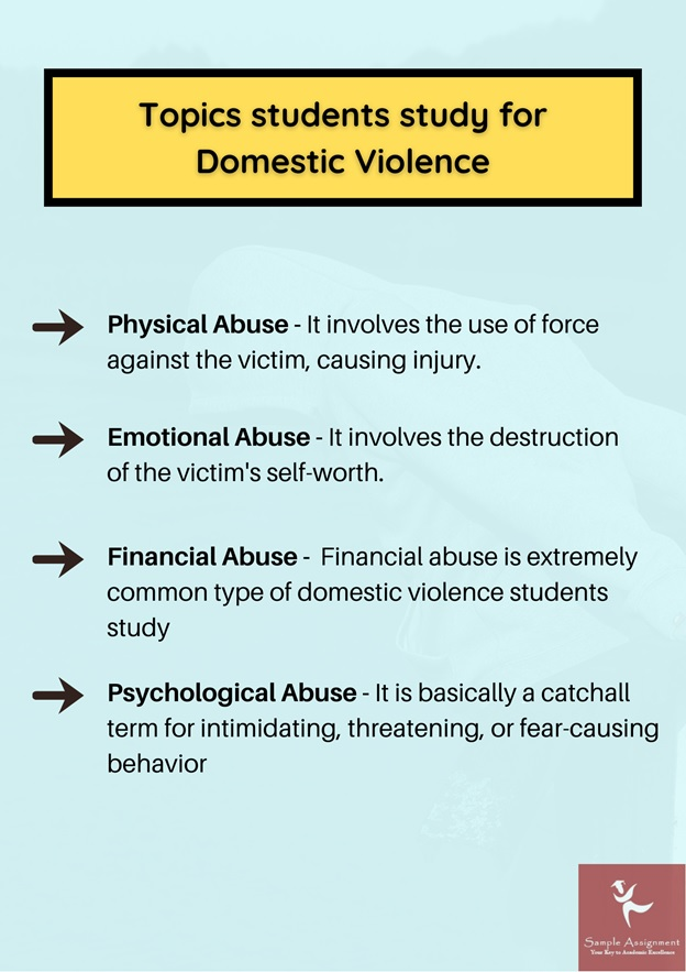 study for domestic violence