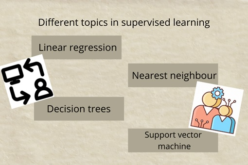 topics on supervised learning