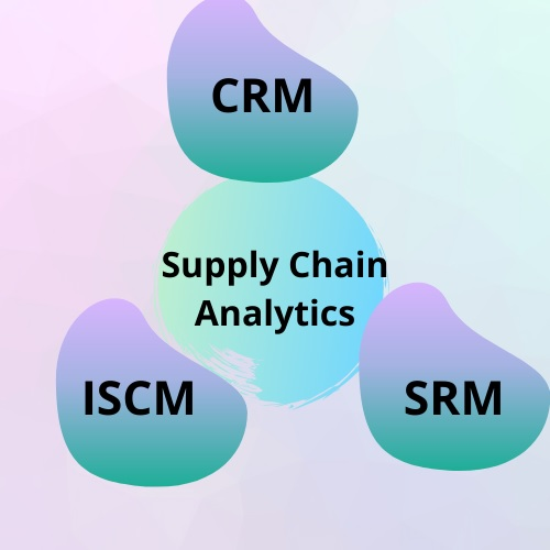 supply chain analytics assignment help