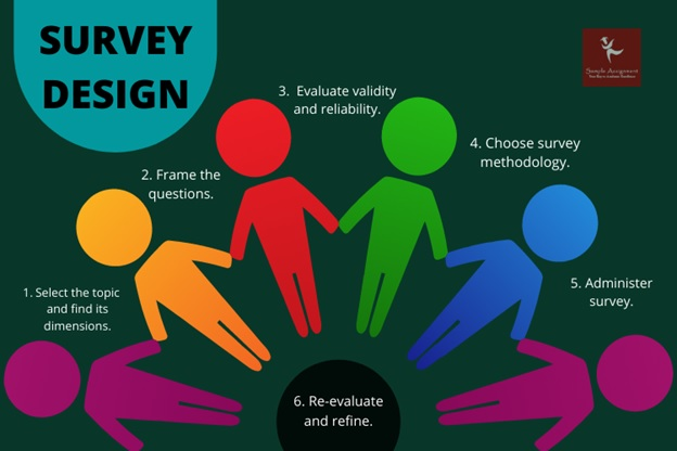 survey methodology assignment help