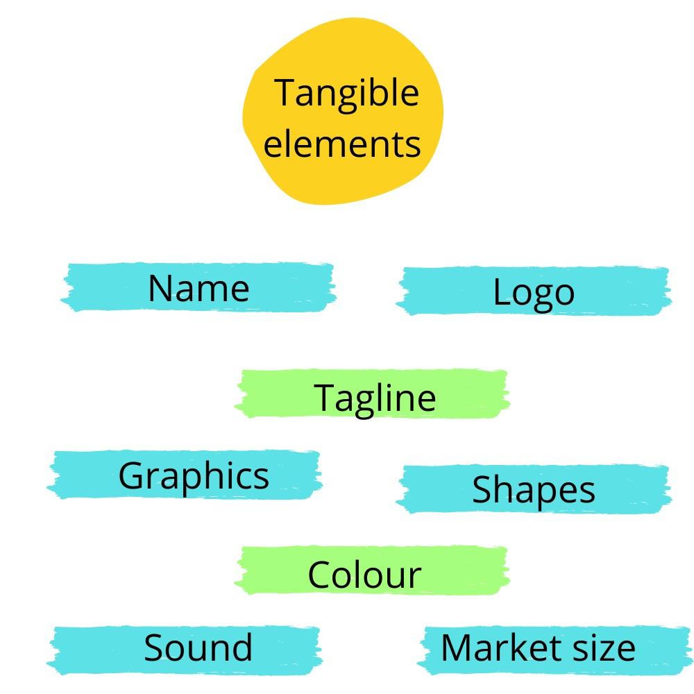 brand management assignment solution