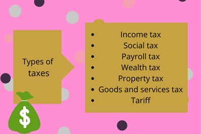 taxation accounting academic assistance through online tutoring