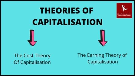 theories of capitalisation