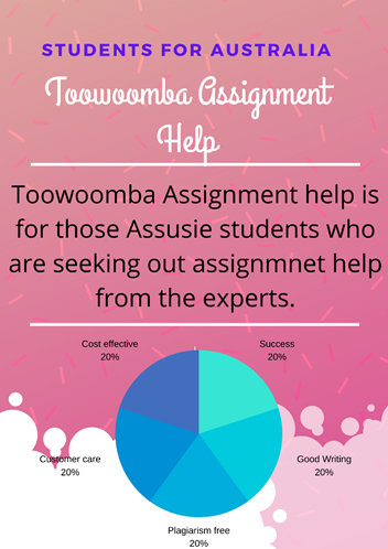 toowoomba assignment help
