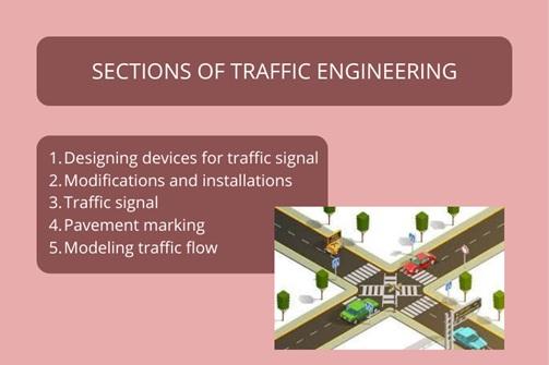 traffic engineering assignment help