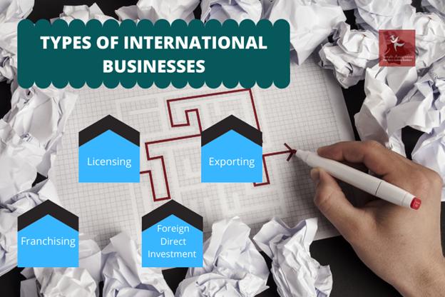 types of international business