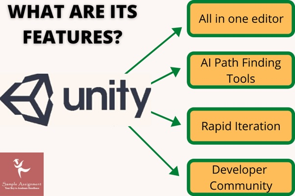unity features