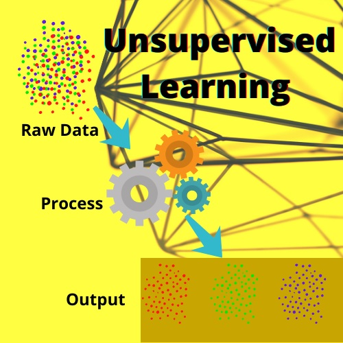 unsupervised learning assignment help