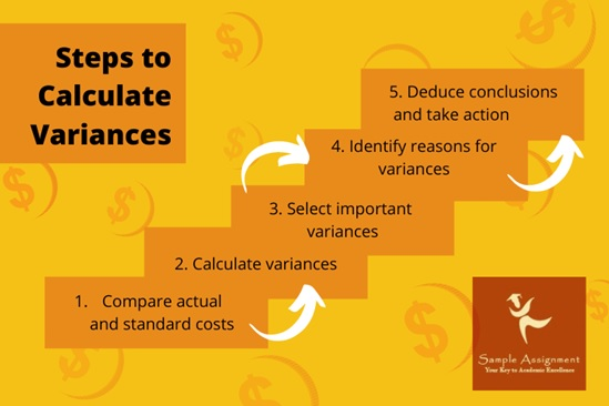 variance accounting assignment online