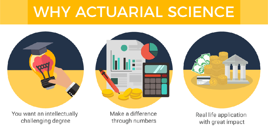 why actuarial science