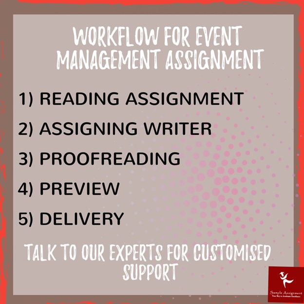 workflow for event management assignment