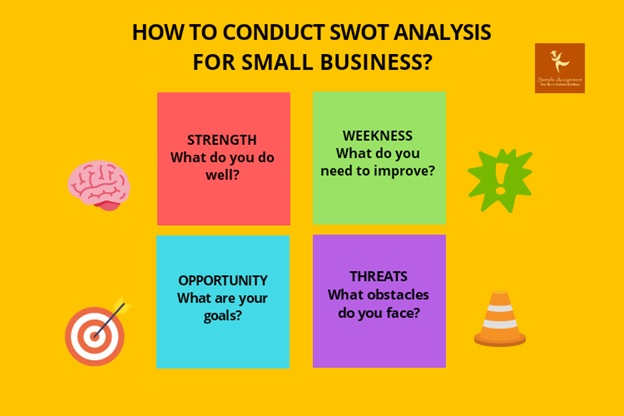 how to conduct SWOT analysis