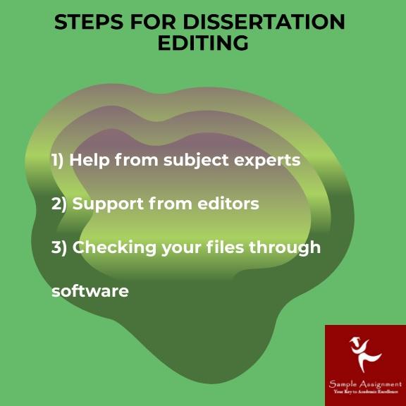 steps for dissertation editing