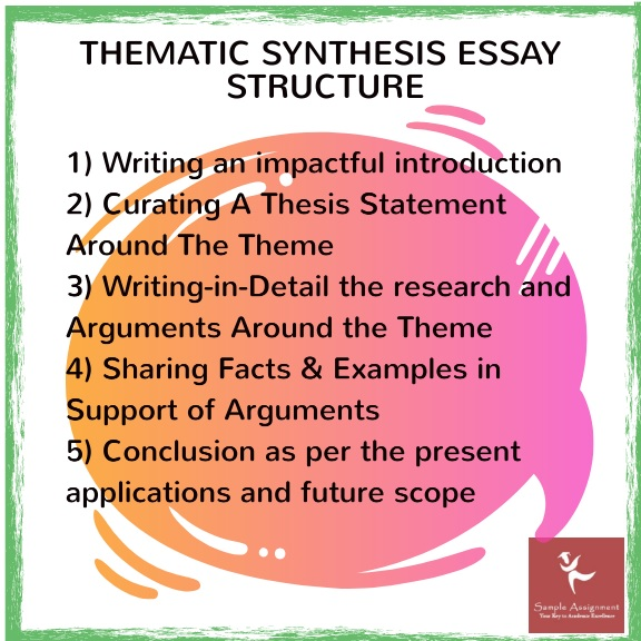 thematic synthesis essay structure