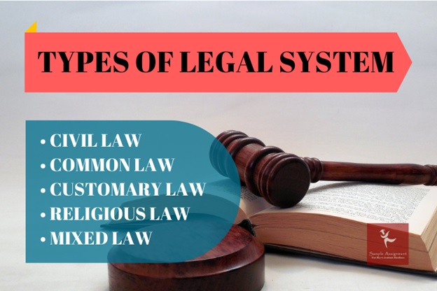 types of legal system