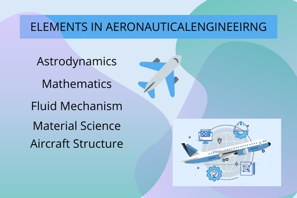 aeronautical engineering academic assistance through online tutoring