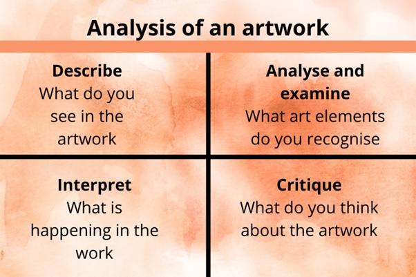 analysis of an artwork