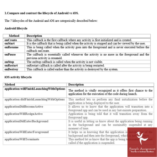 android app assignment sample UK