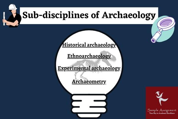 archaeology assignment help UK