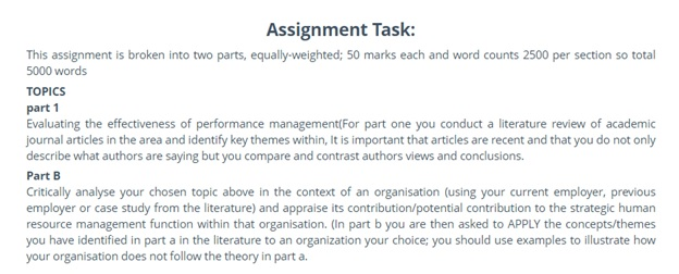 assignment question on cipd