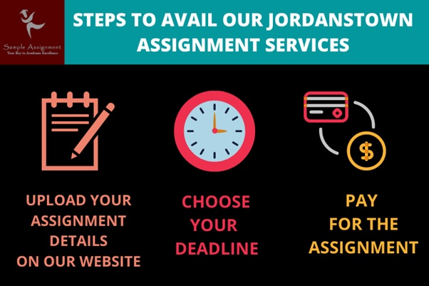 avail assignment services