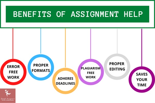 benefits of assignment help