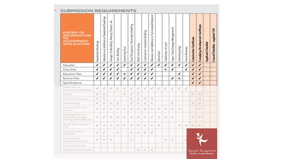 building contruction assignment sample online
