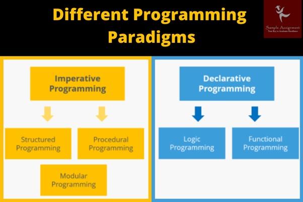 different programming paradigms