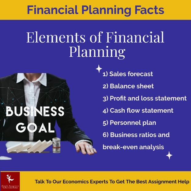 elements of financial planning