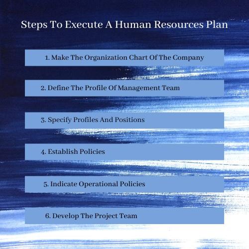 execute human resources plan