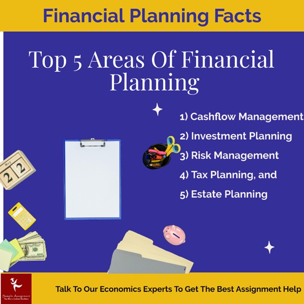financial planning facts